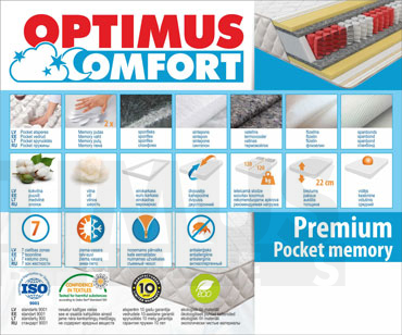 180*200 Premium Pocket Memory Matracis