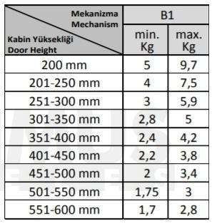 Lift.Dlite(L+R) B1 Fasādes furnitūra