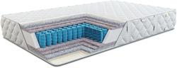 80*200 Kingtonic Pocket Eco Strong Matracis