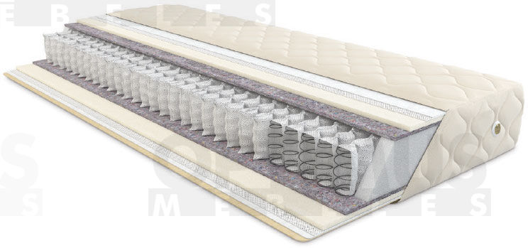 120*200 Kingtonic Pocket Matracis