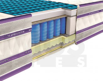3D Relax Plus Comfo Gel memory/ lateks Matracis