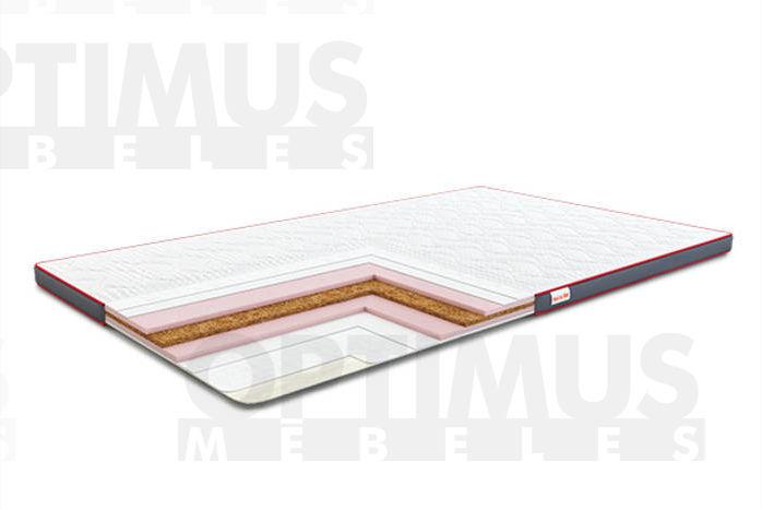115*190 3D kokos Matracis plānais / virsmatracis / pārvalks