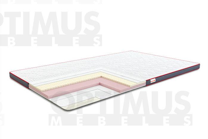 150*200 3D lateks Matracis plānais / virsmatracis / pārvalks